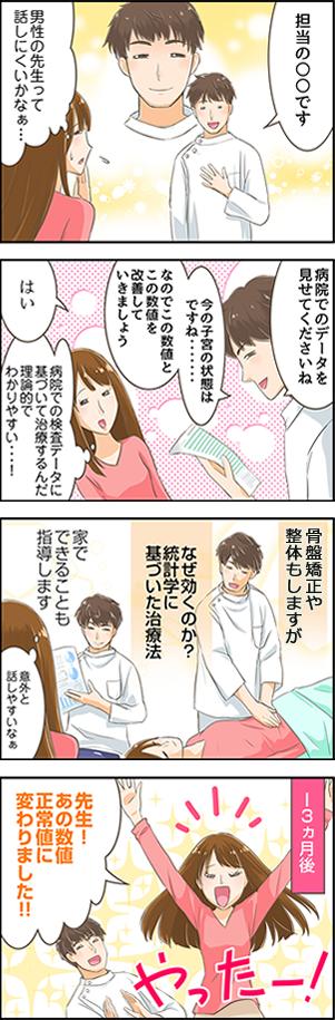 kukuna式不妊治療の漫画